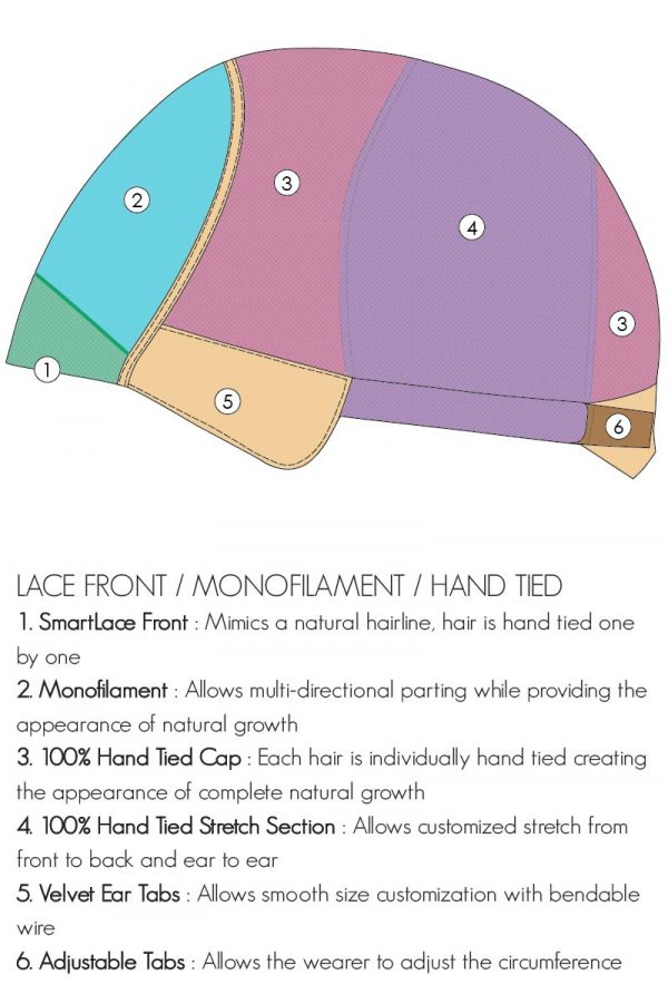 Lace Front_Monofilament_Hand Tied Drawing