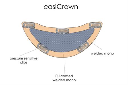 easiCrown HD 18 inch